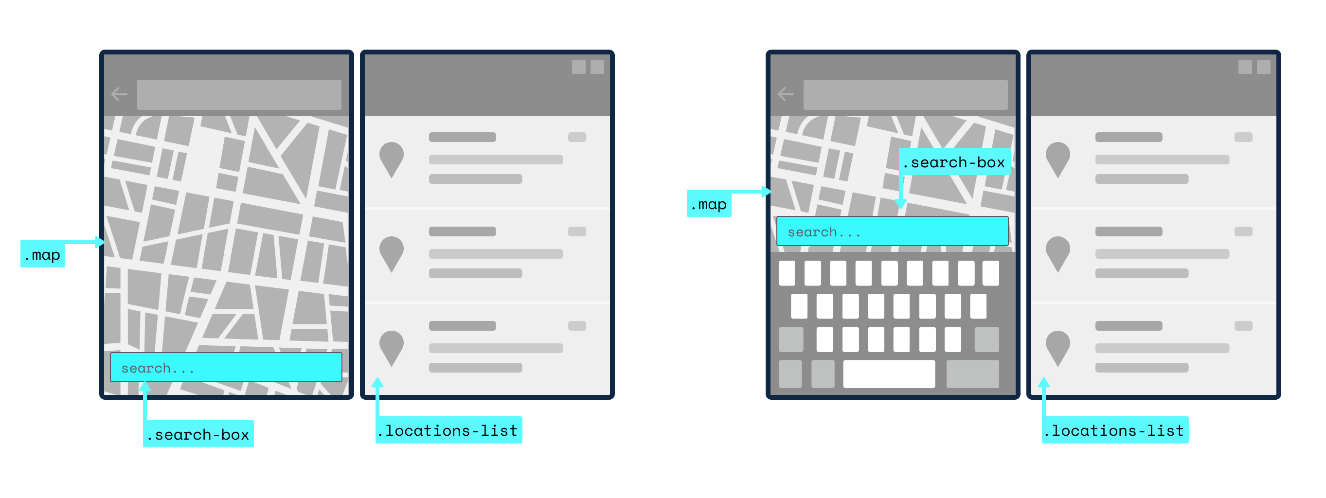 """The traditional approach results in """"wasted"""" screen real estate if the virtual keyboard is displayed on just one screen segment of a multi-screen device, but where the available viewport is shrunk on both screens nonetheless."""