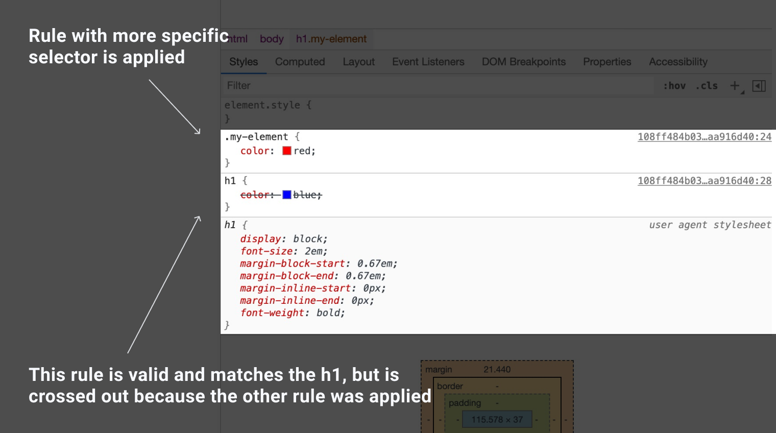An image of browser DevTools with overwritten CSS crossed out