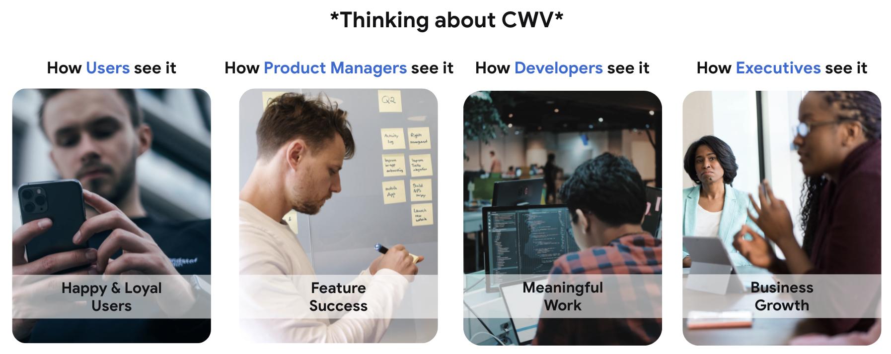 CWV について考える