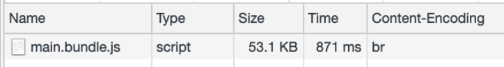 Bundle size of 53.1 KB (from 225KB)