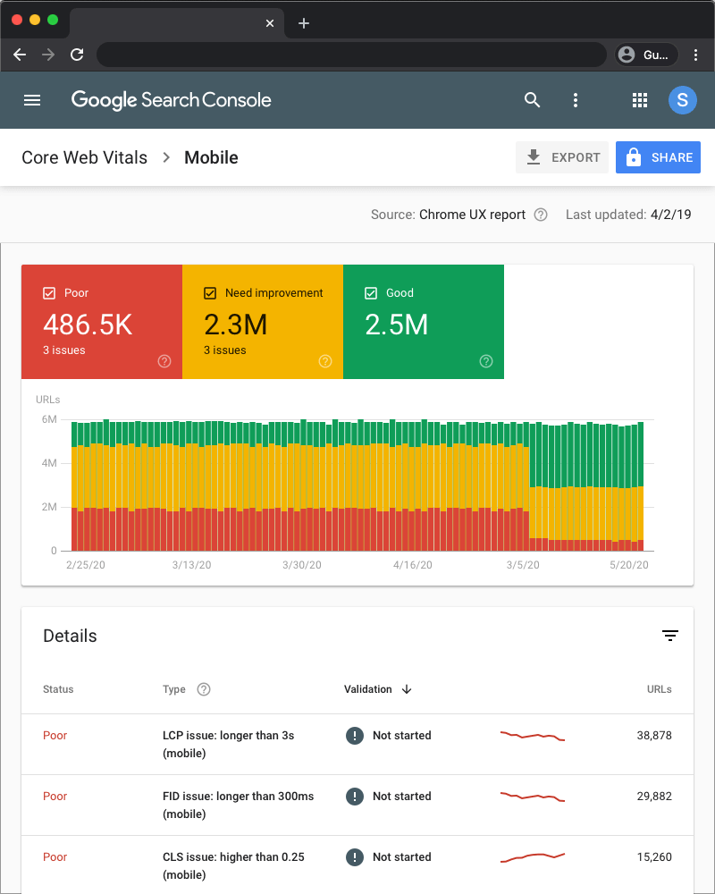 Search Console's new Core Web Vitals Report