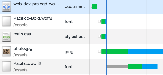 Pacifico-Bold webfont is preloaded