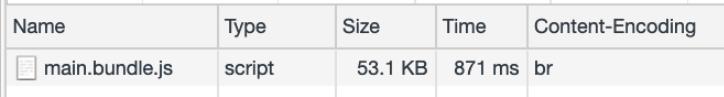 Bundle size with dynamic Brotli compression
