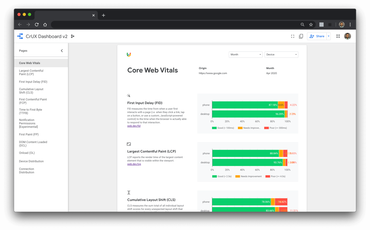 Chrome UX Report dashboard displaying the Core Web Vitals metrics in a new landing page