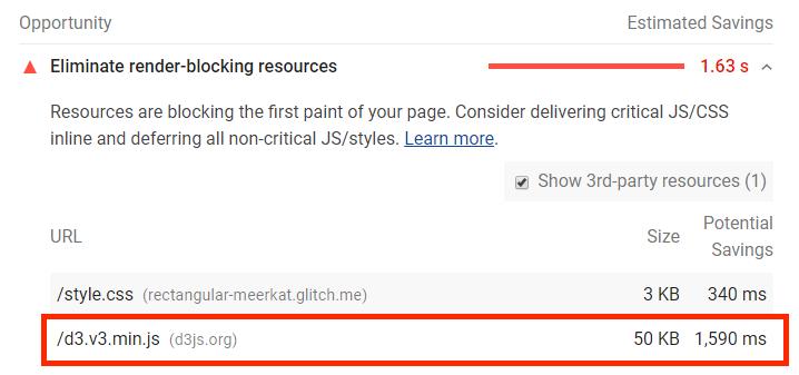 Screenshot of Eliminate render-blocking resources audit with the d3.v3.min.js script highlighted.