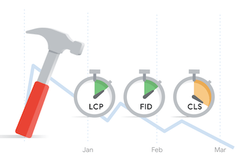 Monthly graph overlayed with stopwatches labeled LCP, FID, and CLS.