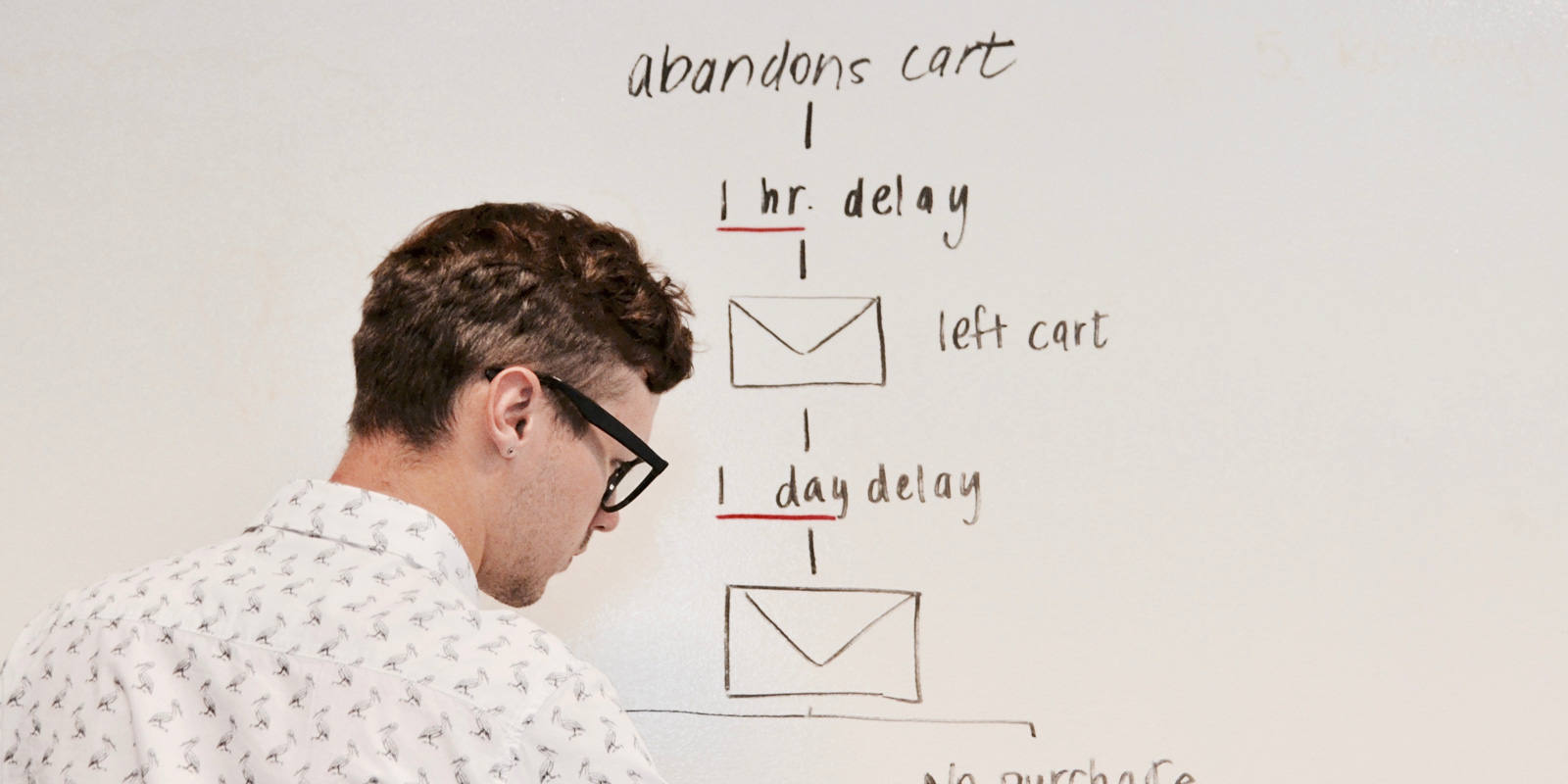 A man at a whiteboard draws a flow diagram depicting shopping cart abandonment.