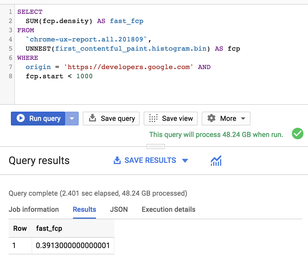 Querying fast FCP on BigQuery