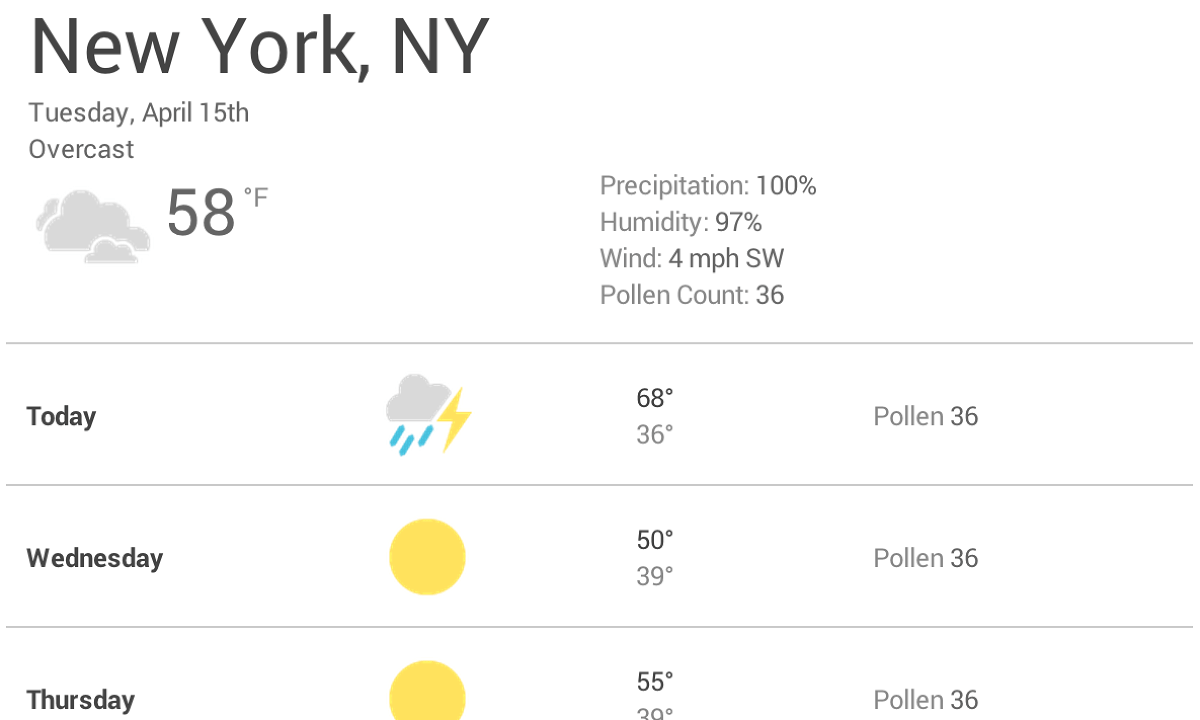 Screenshot of a weather app with wide gaps between items