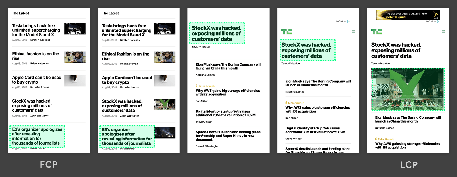 Largest Contentful Paint timeline from techcrunch.com