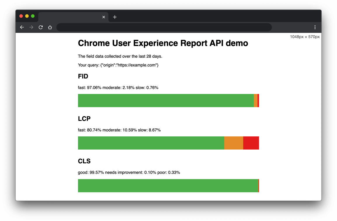 Chrome User Experience Report API demo showing Core Web Vitals metrics