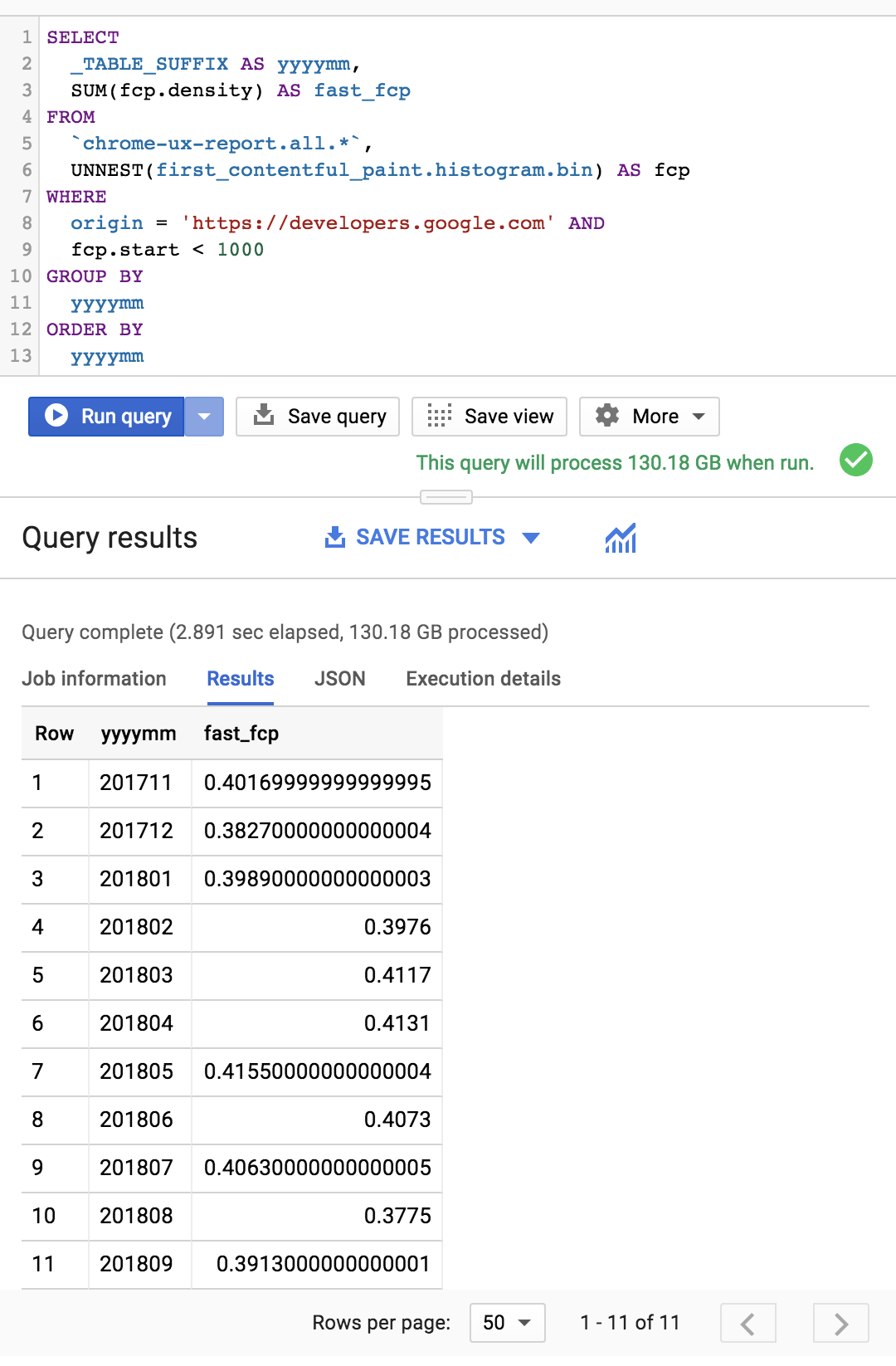 Querying a timeseries of CrUX FCP on BigQuery