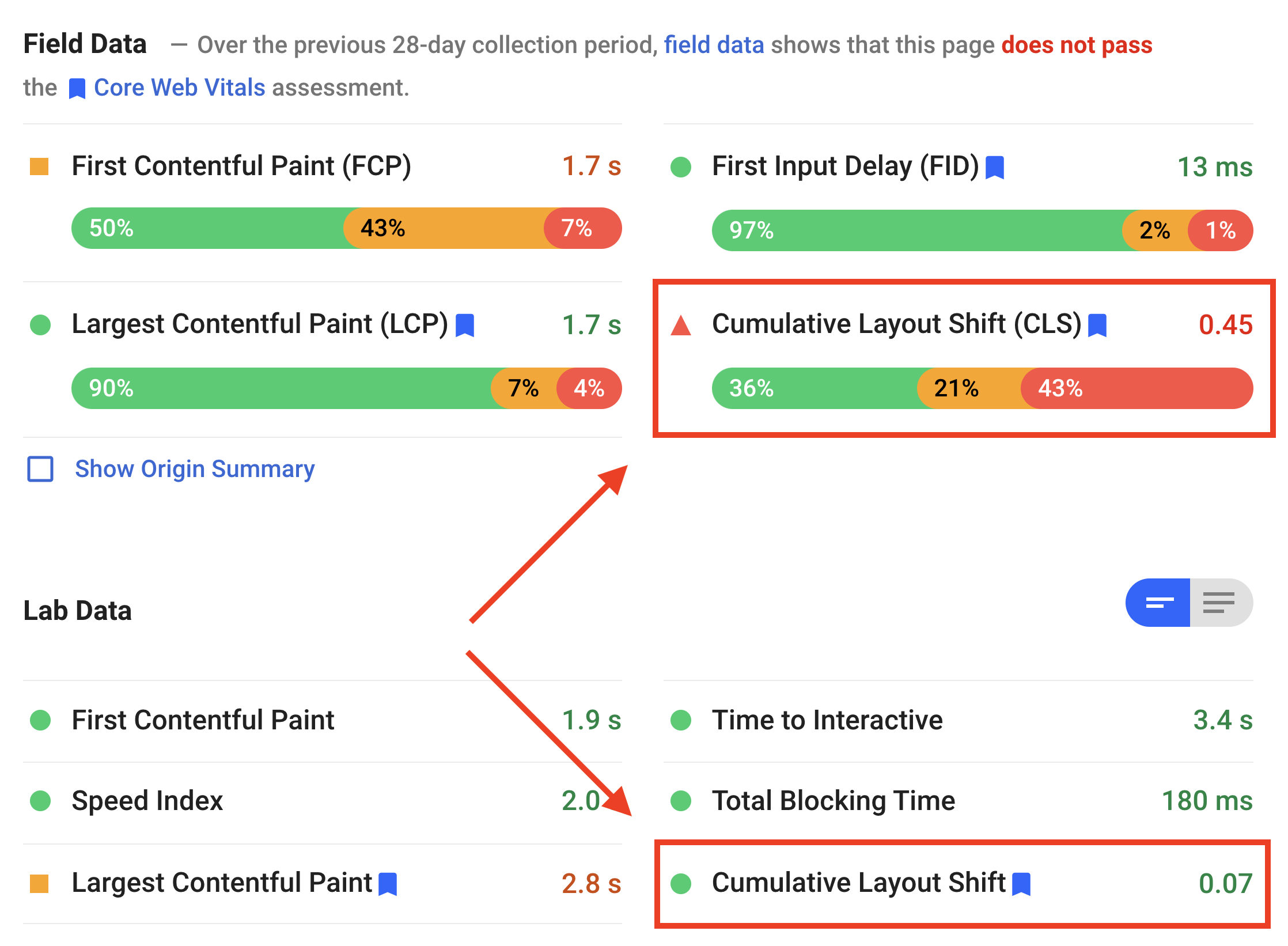 A PageSpeed Insights Report with different CLS values