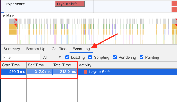 Screenshot of the DevTools 'Event Log' tab for a layout shift