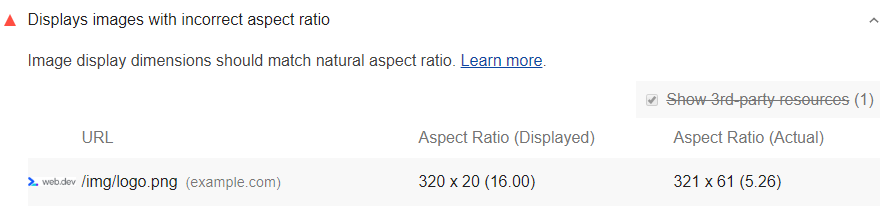 Lighthouse audit shows images displayed with incorrect aspect ratio