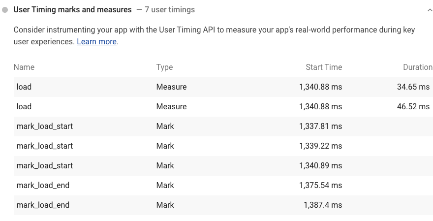 A screenshot of the Lighthouse User Timing marks and measures audit