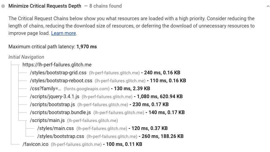 A screenshot of the Lighthouse Minimize critical request depth audit