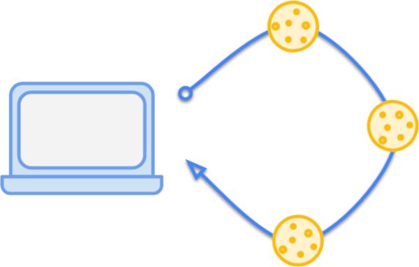 Доступ к файлам cookie в браузере через JavaScript