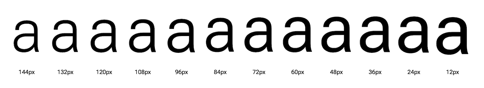 The letter 'a' shown at different optical sizes