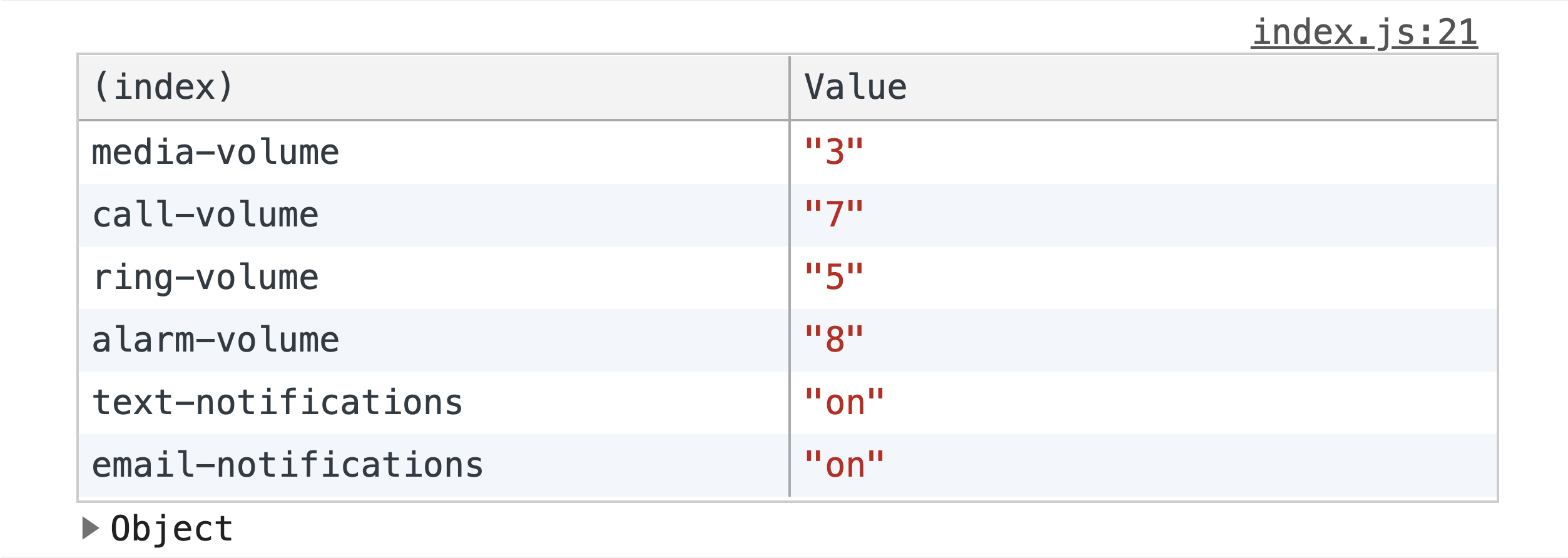 A screenshot of the console.table() results, where the form data is shown in a table