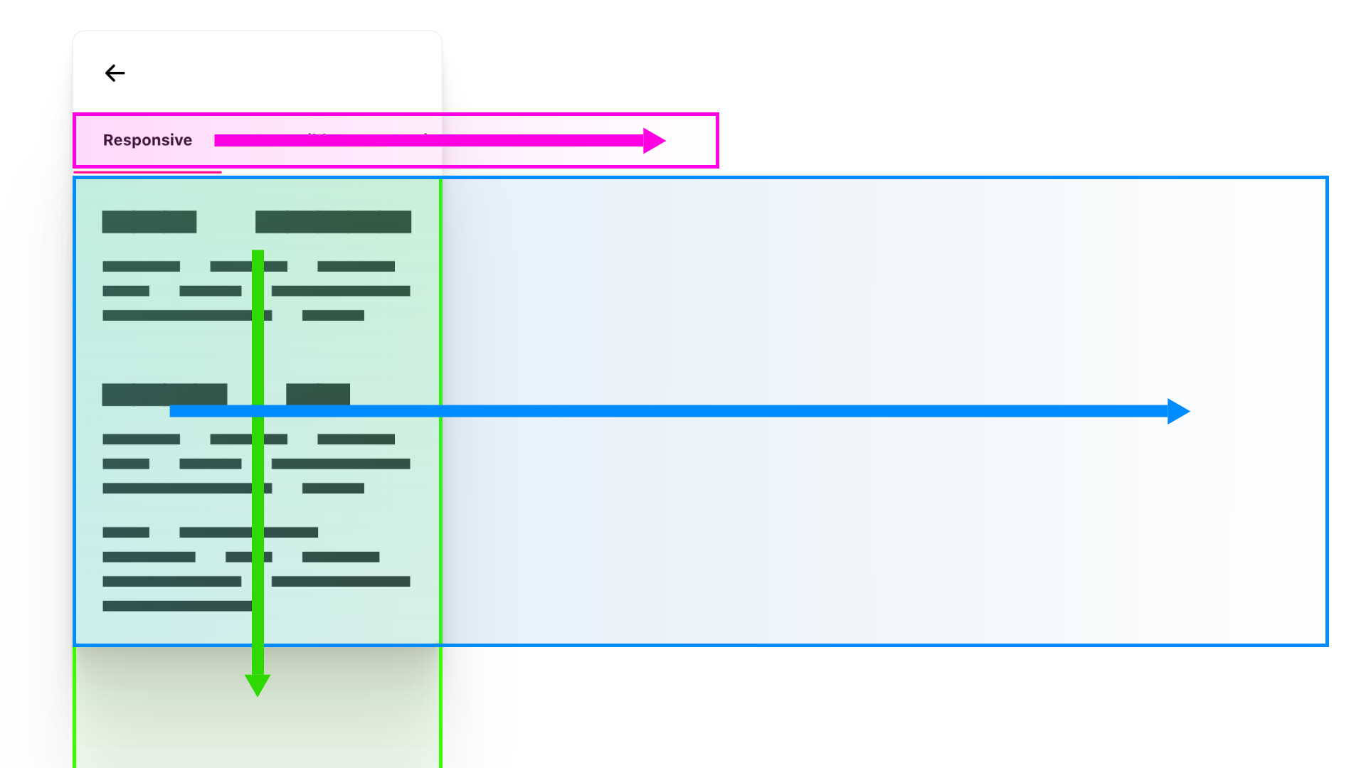 3 colorful boxes with color matching directional arrows which outline the scroll areas and show the direction they'll scroll.