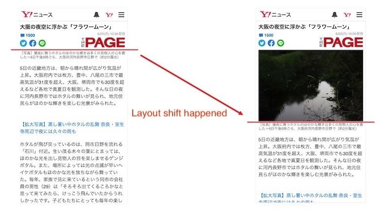 Screenshots of the article details page showing side by side comparison before and after layout shift.