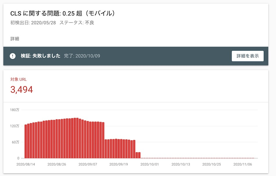 Search Console report showing a significant drop in pages with performance issues.