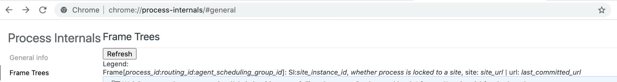 Process internals page.