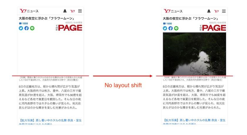 Screenshots of the article details page showing side by side comparison before and after CLS optimization.