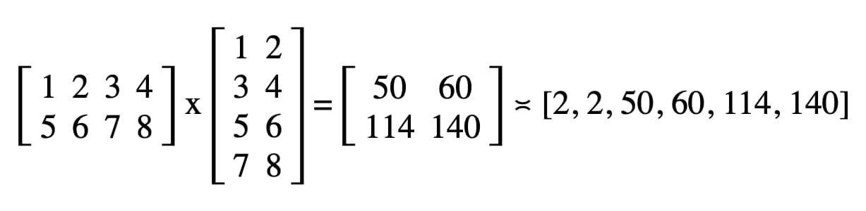 Matrix multiplication result